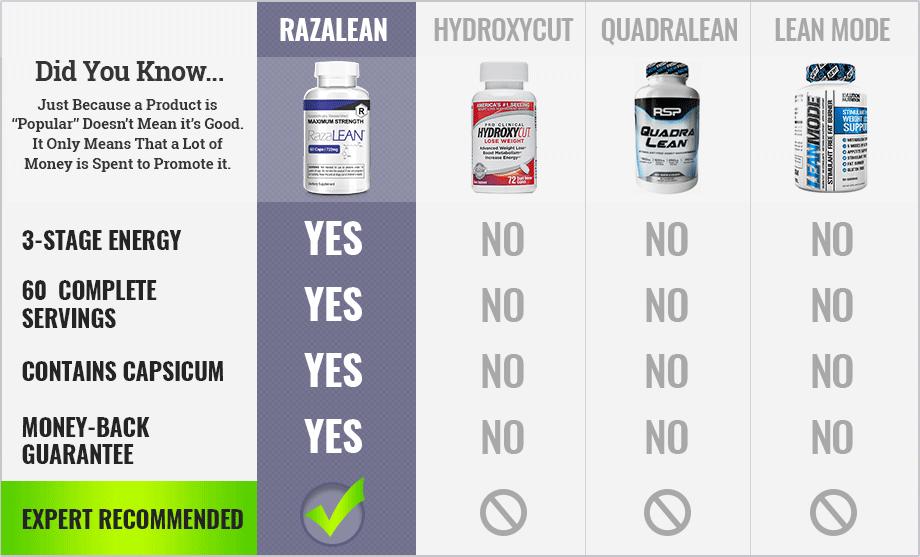 the best diet pills compared